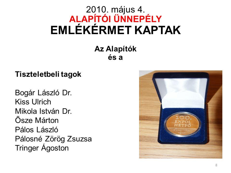 Tiszteletbeli tagok Bogár László Dr. Kiss Ulrich Mikola István Dr.