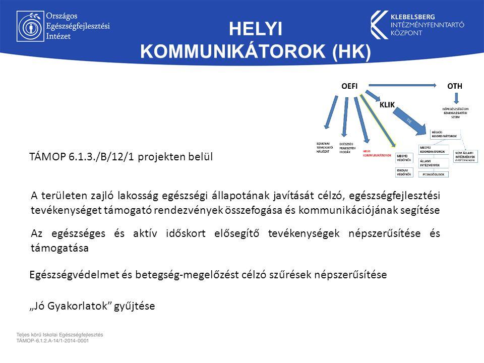 """HELYI KOMMUNIKÁTOROK (HK) TÁMOP 6.1.3./B/12/1 projekten belül Az egészséges és aktív időskort elősegítő tevékenységek népszerűsítése és támogatása Egészségvédelmet és betegség-megelőzést célzó szűrések népszerűsítése """"Jó Gyakorlatok gyűjtése A területen zajló lakosság egészségi állapotának javítását célzó, egészségfejlesztési tevékenységet támogató rendezvények összefogása és kommunikációjának segítése"""