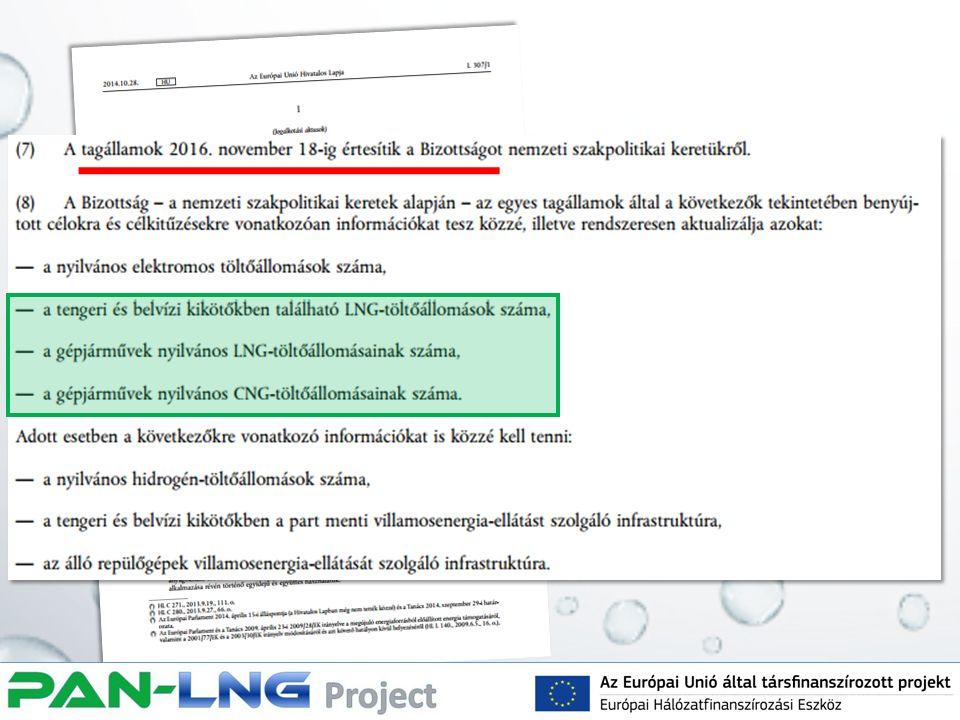 Tanulmányokat megalapozó szakmai és tudományos források Összeállítás készítésének vezetője: Domanovszky Andrea, Pannon Fuel Tanulmányokat megalapozó nemzetközi publikációk száma:> 1100 Publikációk terjedelme:> 80.000 oldal Tanulmányok elkészítésében résztvevő szakértő és tudományos munkatársak száma:> 50 fő Tanulmányok terjedelme: > 1600 oldal Tanulmányok letölthetőek: http://www.panlng.eu/tanulmany/