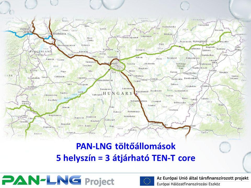 PAN-LNG töltőállomások 5 helyszín = 3 átjárható TEN-T core