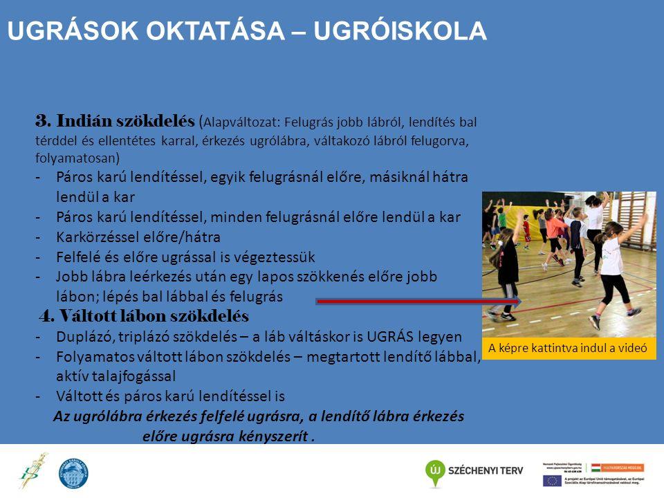 UGRÁSOK OKTATÁSA – UGRÓISKOLA 3.
