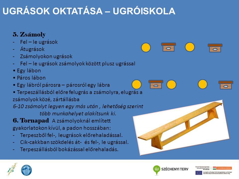 UGRÁSOK OKTATÁSA – UGRÓISKOLA 5.