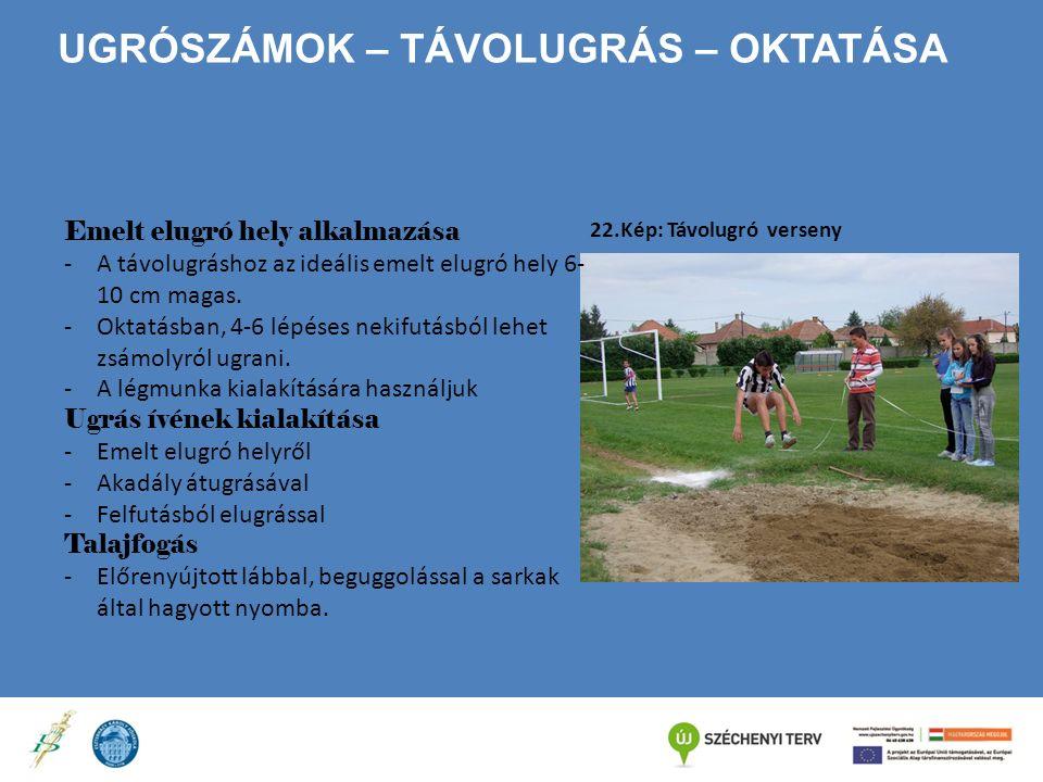UGRÓSZÁMOK – TÁVOLUGRÁS – OKTATÁSA Emelt elugró hely alkalmazása -A távolugráshoz az ideális emelt elugró hely 6- 10 cm magas. -Oktatásban, 4-6 lépése