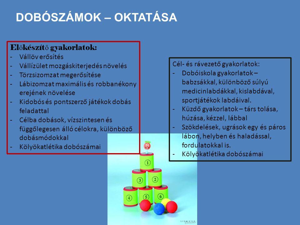 DOBÓSZÁMOK – OKTATÁSA El ő készít ő gyakorlatok: -Vállöv erősítés -Vállízület mozgáskiterjedés növelés -Törzsizomzat megerősítése -Lábizomzat maximáli