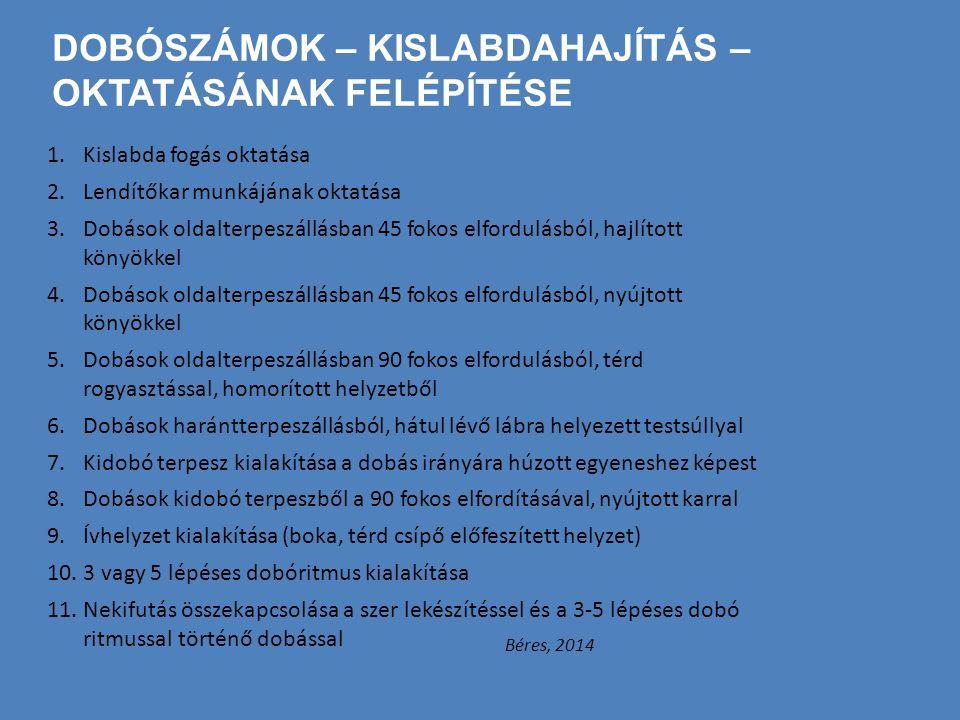 DOBÓSZÁMOK – KISLABDAHAJÍTÁS – OKTATÁSÁNAK FELÉPÍTÉSE 1.Kislabda fogás oktatása 2.Lendítőkar munkájának oktatása 3.Dobások oldalterpeszállásban 45 fok