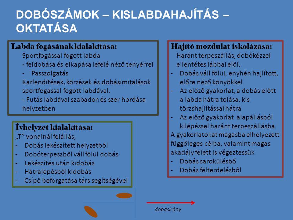 DOBÓSZÁMOK – KISLABDAHAJÍTÁS – OKTATÁSA Labda fogásának kialakítása: Sportfogással fogott labda - feldobása és elkapása lefelé néző tenyérrel -Passzol