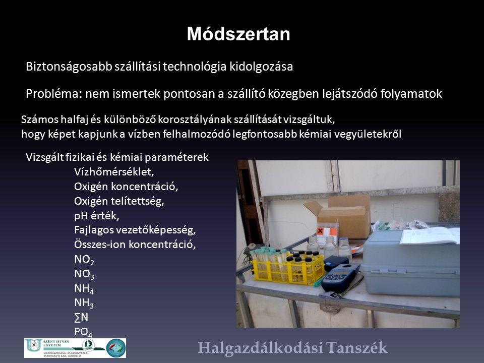 Halgazdálkodási Tanszék Módszertan Biztonságosabb szállítási technológia kidolgozása Probléma: nem ismertek pontosan a szállító közegben lejátszódó folyamatok Számos halfaj és különböző korosztályának szállítását vizsgáltuk, hogy képet kapjunk a vízben felhalmozódó legfontosabb kémiai vegyületekről Vizsgált fizikai és kémiai paraméterek Vízhőmérséklet, Oxigén koncentráció, Oxigén telítettség, pH érték, Fajlagos vezetőképesség, Összes-ion koncentráció, NO 2 NO 3 NH 4 NH 3 ∑N PO 4