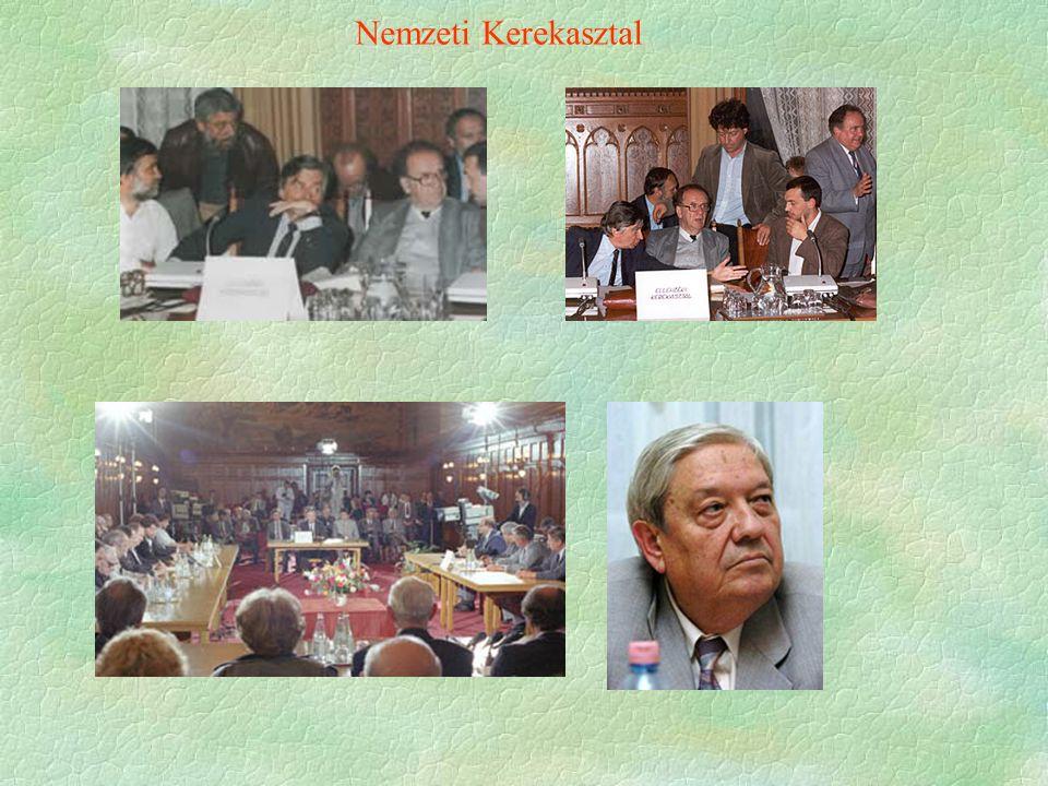 Nemzeti Kerekasztal