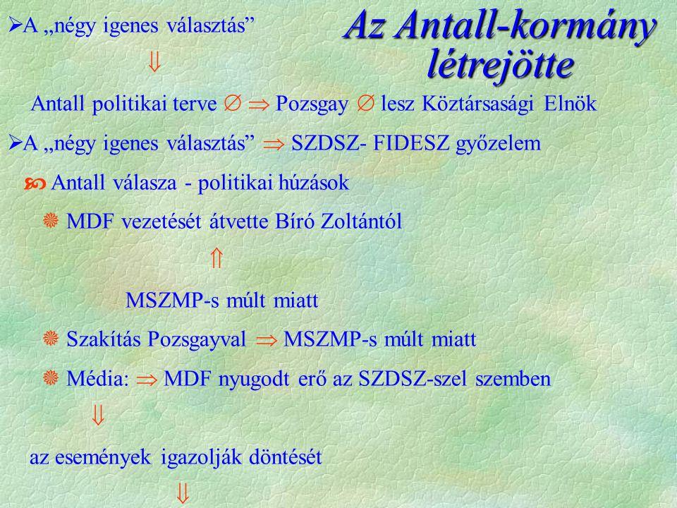 """Az Antall-kormány létrejötte  A """"négy igenes választás  Antall politikai terve   Pozsgay  lesz Köztársasági Elnök  A """"négy igenes választás  SZDSZ- FIDESZ győzelem  Antall válasza - politikai húzások  MDF vezetését átvette Bíró Zoltántól  MSZMP-s múlt miatt  Szakítás Pozsgayval  MSZMP-s múlt miatt  Média:  MDF nyugodt erő az SZDSZ-szel szemben  az események igazolják döntését """