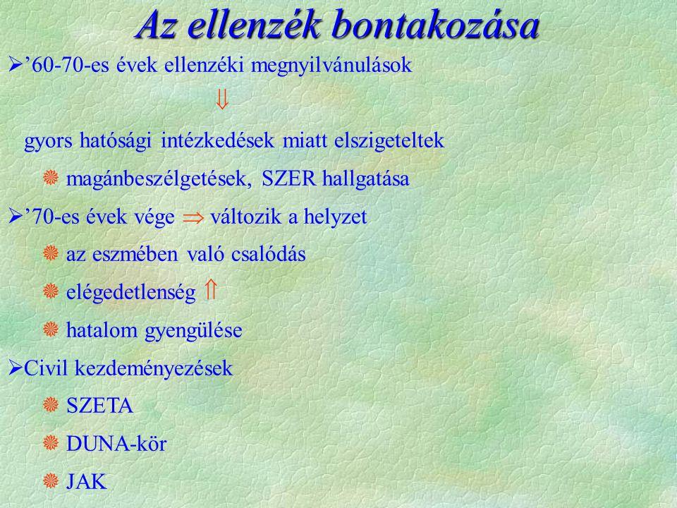  Az ellenzék bomlása  SZDSZ és a FIDESZ szembefordul Antall-lal  Közt.