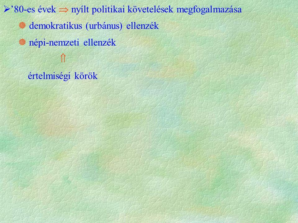  '80-es évek  nyílt politikai követelések megfogalmazása  demokratikus (urbánus) ellenzék  népi-nemzeti ellenzék  értelmiségi körök