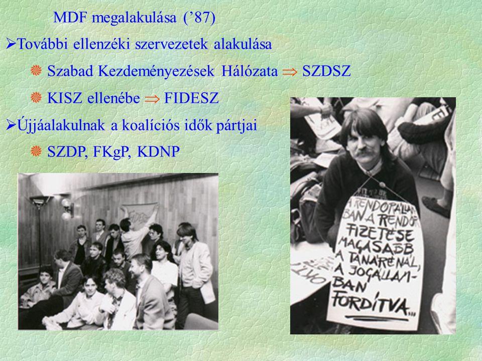 MDF megalakulása ('87)  További ellenzéki szervezetek alakulása  Szabad Kezdeményezések Hálózata  SZDSZ  KISZ ellenébe  FIDESZ  Újjáalakulnak a koalíciós idők pártjai  SZDP, FKgP, KDNP