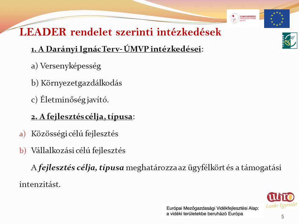 BENYÚJTÁS FOLYAMATA: (Folyamat ábra : az eljárásrend a HVS LEADER Tervének végrehajtása érdekében dokumentumból) 16