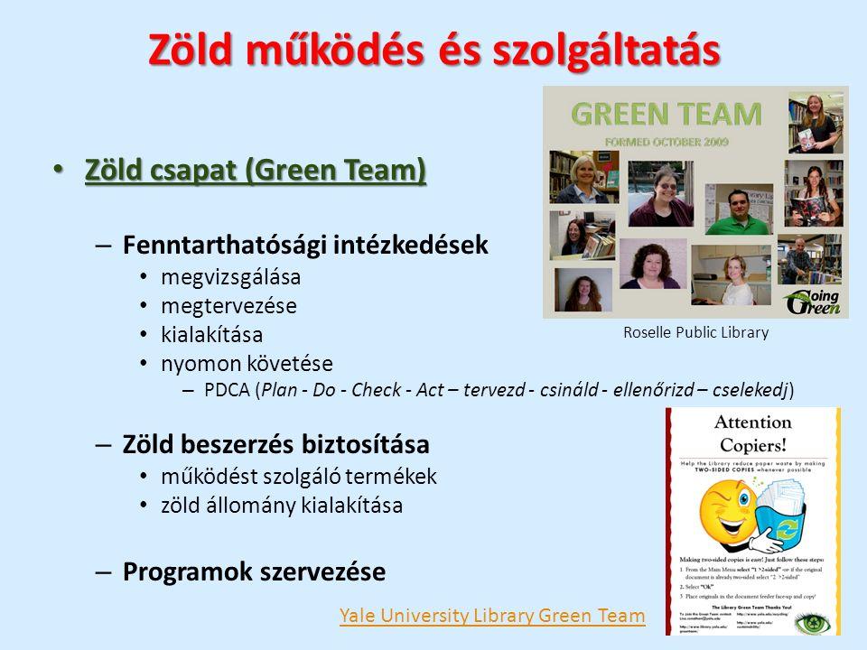 Zöld működés és szolgáltatás Zöld csapat (Green Team) Zöld csapat (Green Team) – Fenntarthatósági intézkedések megvizsgálása megtervezése kialakítása nyomon követése – PDCA (Plan - Do - Check - Act – tervezd - csináld - ellenőrizd – cselekedj) – Zöld beszerzés biztosítása működést szolgáló termékek zöld állomány kialakítása – Programok szervezése Yale University Library Green Team Roselle Public Library