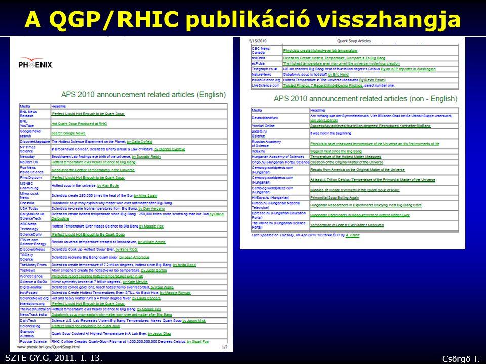 SZTE GY.G, 2011. I. 13. Csörgő T. A QGP/RHIC publikáció visszhangja