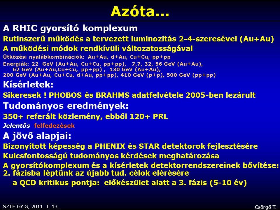 SZTE GY.G, 2011. I. 13. Csörgő T.