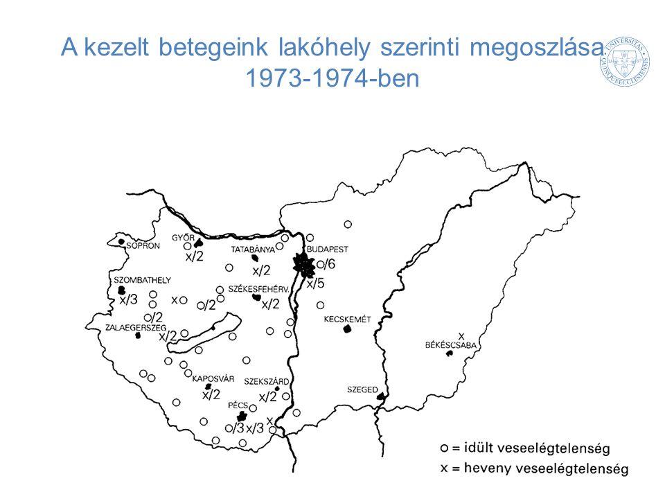 A kezelt betegeink lakóhely szerinti megoszlása 1973-1974-ben