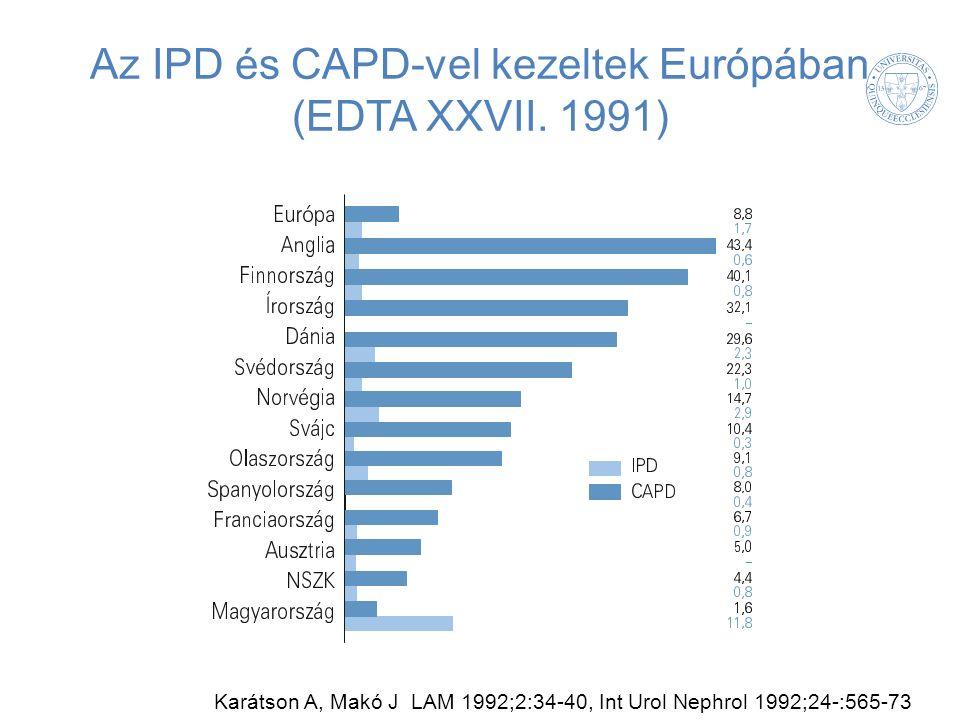 Az IPD és CAPD-vel kezeltek Európában (EDTA XXVII. 1991) Karátson A, Makó J LAM 1992;2:34-40, Int Urol Nephrol 1992;24-:565-73