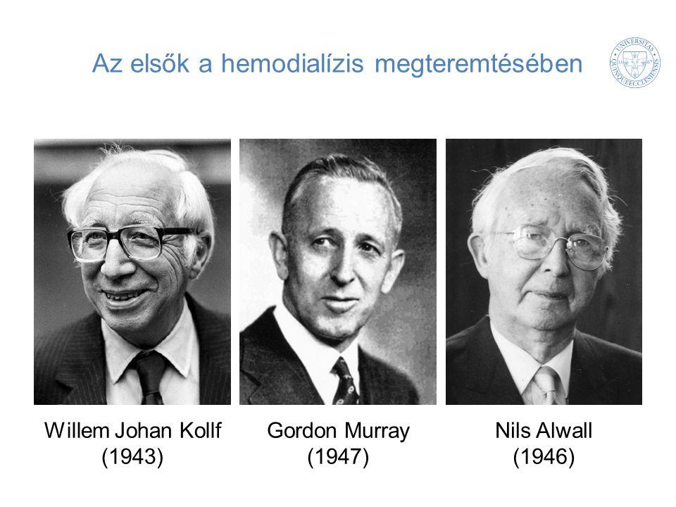 Az elsők a hemodialízis megteremtésében Willem Johan Kollf (1943) Gordon Murray (1947) Nils Alwall (1946)