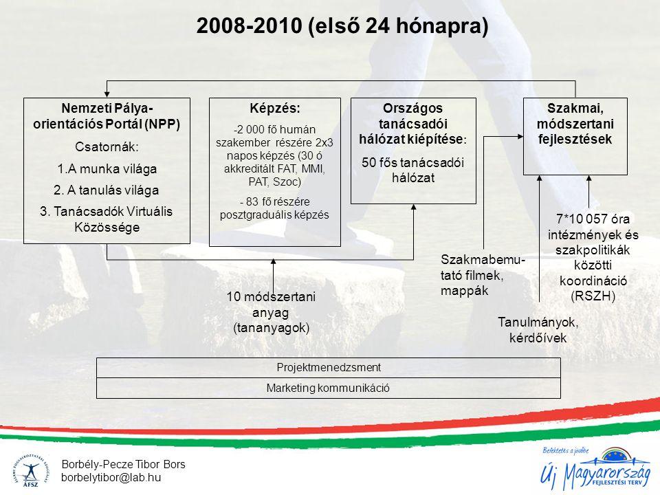 Borbély-Pecze Tibor Bors borbelytibor@lab.hu NPP – Nemzeti Pályaorientáció Portál 2008-ban elkészült 15 magyar és 28 nemzetközi pályatanácsadó portál elemzése (a teljes tanulmány elérhető az ÁFSZ weboldalán)ÁFSZ weboldalán 2009 szeptemberére elkészült a NPP megvalósítási terve és kiválasztásra és telepítésre került a portál-motor (Liferay) 2009 októberében felkerültek az első tartalmak 48 tanácsadó elérhetősége Életpálya-tanácsadás szaklap 2009/1-2 sz.