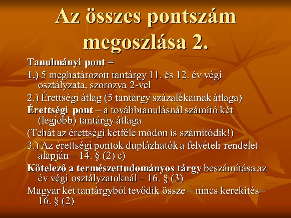 Az összes pontszám megoszlása 2. Tanulmányi pont = 1.) 5 meghatározott tantárgy 11.
