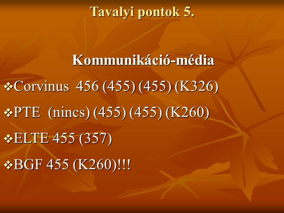 Tavalyi pontok 5. Kommunikáció-média Kommunikáció-média  Corvinus 456 (455) (455) (K326)  PTE (nincs) (455) (455) (K260)  ELTE 455 (357)  BGF 455