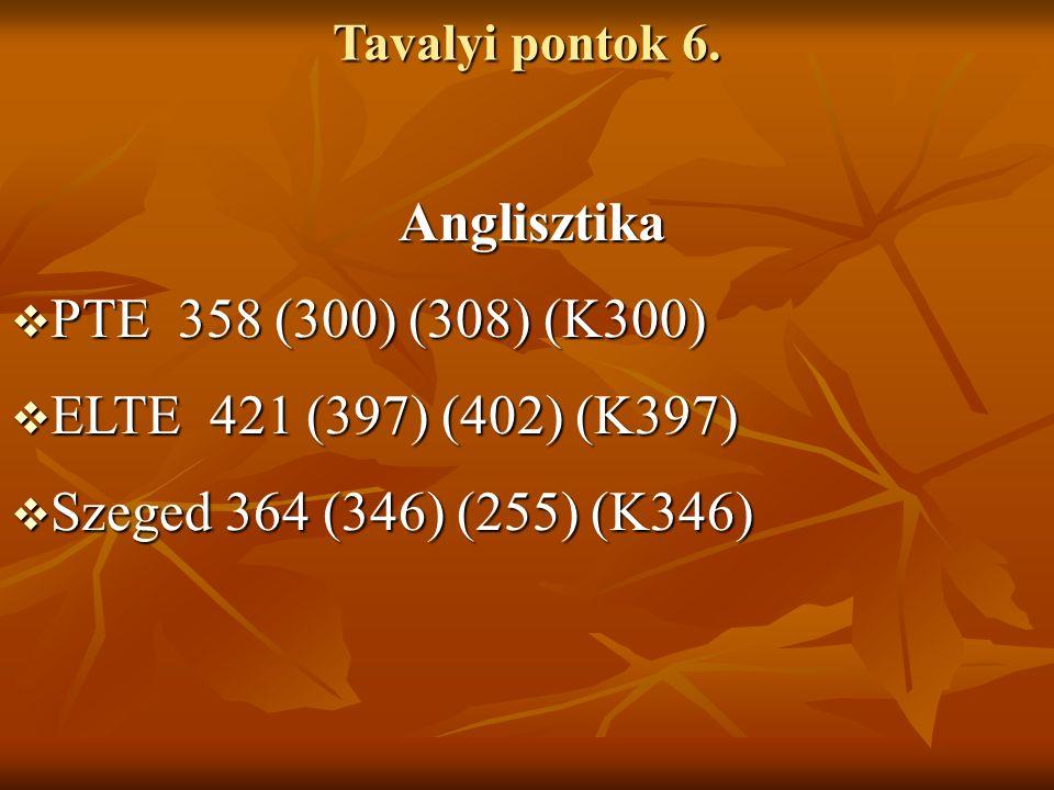 Tavalyi pontok 6. Anglisztika Anglisztika  PTE 358 (300) (308) (K300)  ELTE 421 (397) (402) (K397)  Szeged 364 (346) (255) (K346)