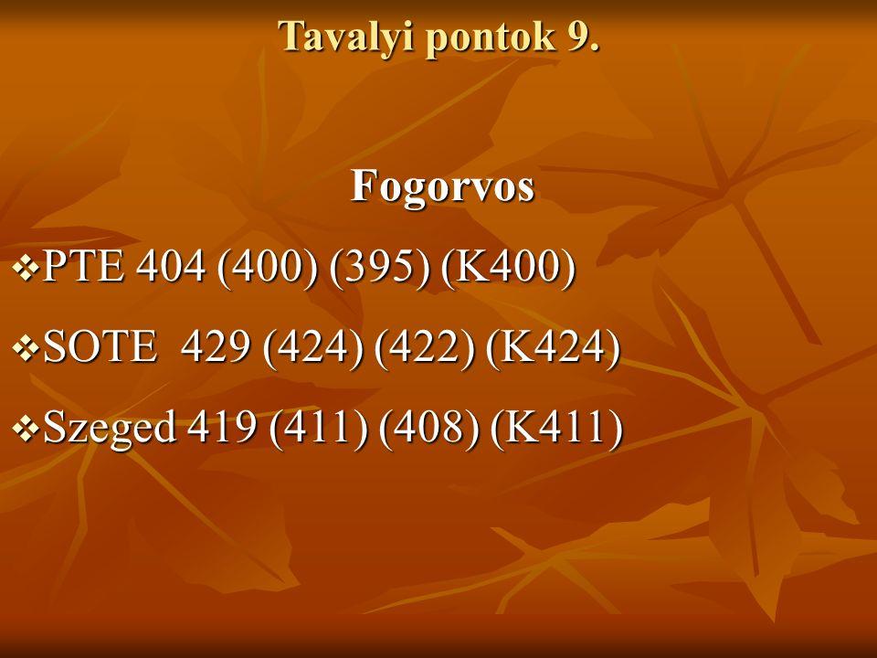Tavalyi pontok 9. Fogorvos Fogorvos  PTE 404 (400) (395) (K400)  SOTE 429 (424) (422) (K424)  Szeged 419 (411) (408) (K411)
