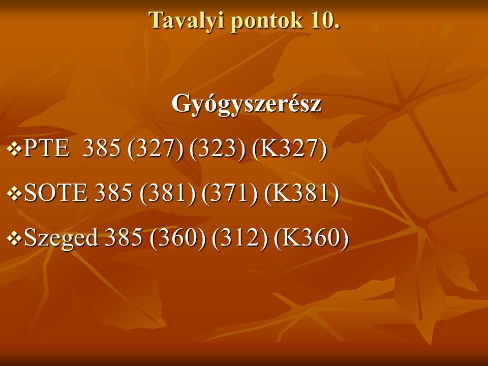 Tavalyi pontok 10. Gyógyszerész Gyógyszerész  PTE 385 (327) (323) (K327)  SOTE 385 (381) (371) (K381)  Szeged 385 (360) (312) (K360)