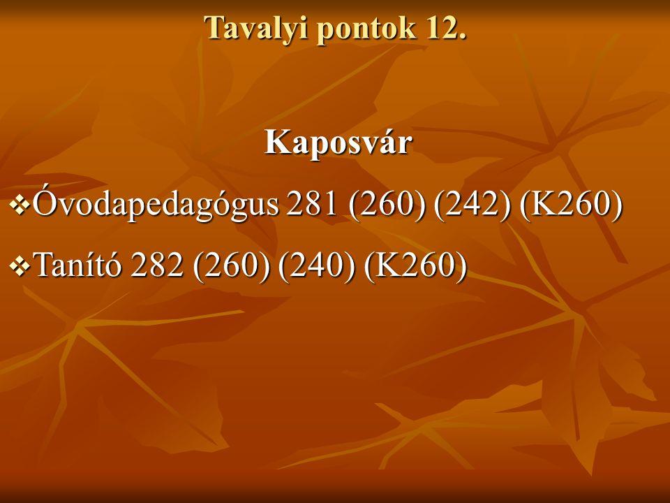 Tavalyi pontok 12. Kaposvár Kaposvár  Óvodapedagógus 281 (260) (242) (K260)  Tanító 282 (260) (240) (K260)