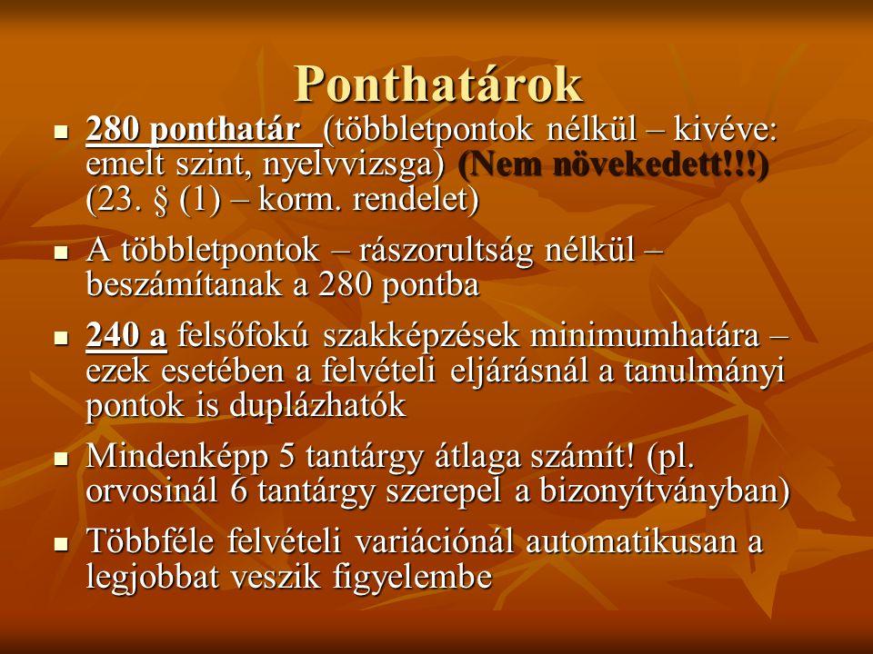 Ponthatárok 2.Idegen nyelvek: 20.
