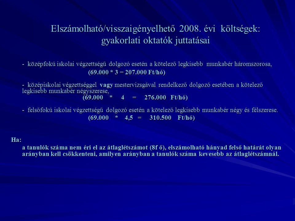 Elszámolható/visszaigényelhető 2008.