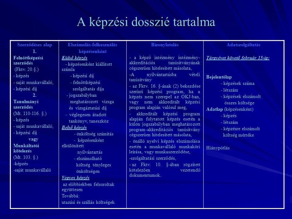 A képzési dosszié tartalma Szerződéses alap 1. Felnőttképzési szerződés (Fktv.