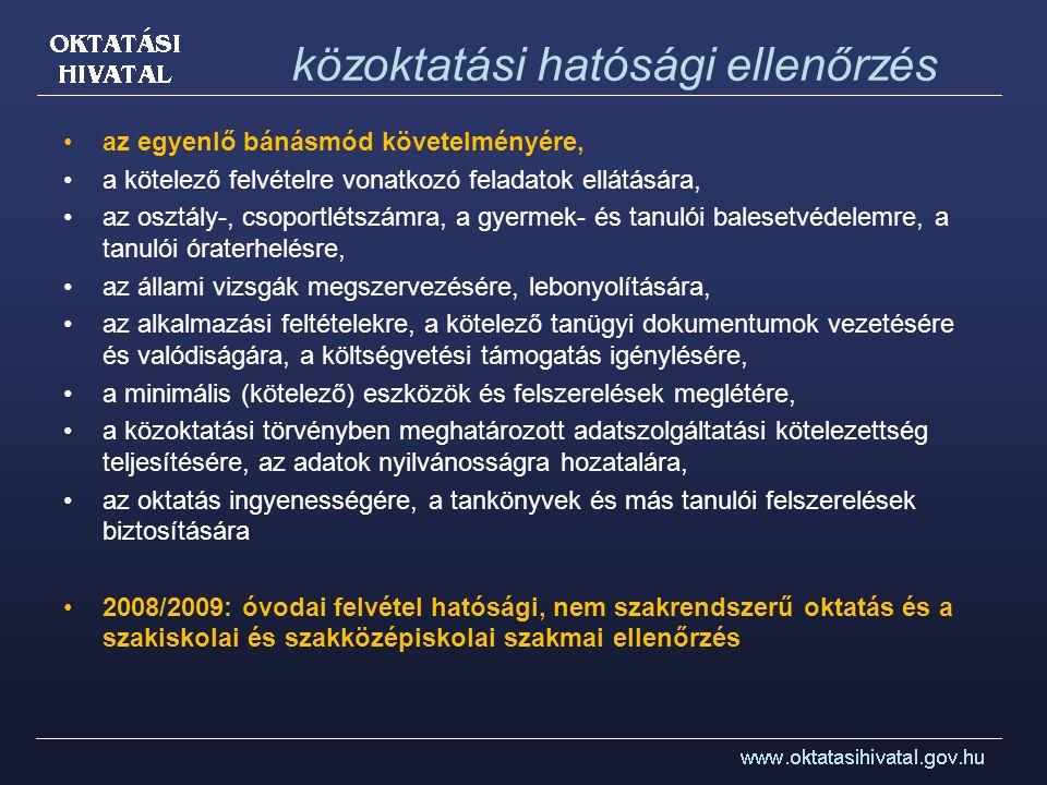 közoktatási hatósági ellenőrzés az egyenlő bánásmód követelményére, a kötelező felvételre vonatkozó feladatok ellátására, az osztály-, csoportlétszámr