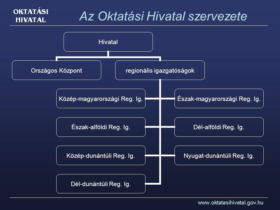 hatósági ellenőrzés felelős a közoktatási, illetve felsőoktatási szakmai és hatósági ellenőrzési feladatok tervezéséért, irányításáért, ellenőrzéséért; a közoktatási szakmai és hatósági ellenőrzési feladatok ellátása, helyszíni ellenőrzés a felsőoktatási hatósági ellenőrzési feladatok országos, térségi, fővárosi szintű szakmai ellenőrzéseket szervez, ellátja a Magyarországon működő külföldi iskolák fenntartói tevékenységének törvényességi ellenőrzésével kapcsolatos feladatokat