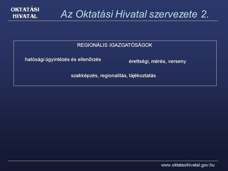 felsőoktatási hatósági ügyintézés a felsőoktatási intézmény létesítése, átalakulása, működésének engedélyezése az alap- vagy mesterképzés, szakirányú továbbképzés, felsőfokú szakképzés, doktori iskola indításával, kar alapításával kapcsolatos ügyek a felsőoktatási intézmény maximális hallgatói létszámának megállapításával kapcsolatos ügyek külföldi felsőoktatási intézmény magyarországi működésének engedélyezése a felsőoktatási intézmények illetve közhasznúsági nyilvántartásának valamint a diákotthonok nyilvántartásának vezetése a felsőoktatási intézmények hallgatóinak, oktatóinak, kutatóinak, tanárainak nyilvántartása vezetése a felsőoktatási intézmények által kiadott oklevelek, bizonyítványok, doktori fokozatok nyilvántartásának vezetése ellátja a felsőoktatásban használt formanyomtatványokkal kapcsolatos feladatokat, valamint a központilag előállított okiratok kibocsátói feladatait; a felsőoktatási intézmények felvételi eljárása