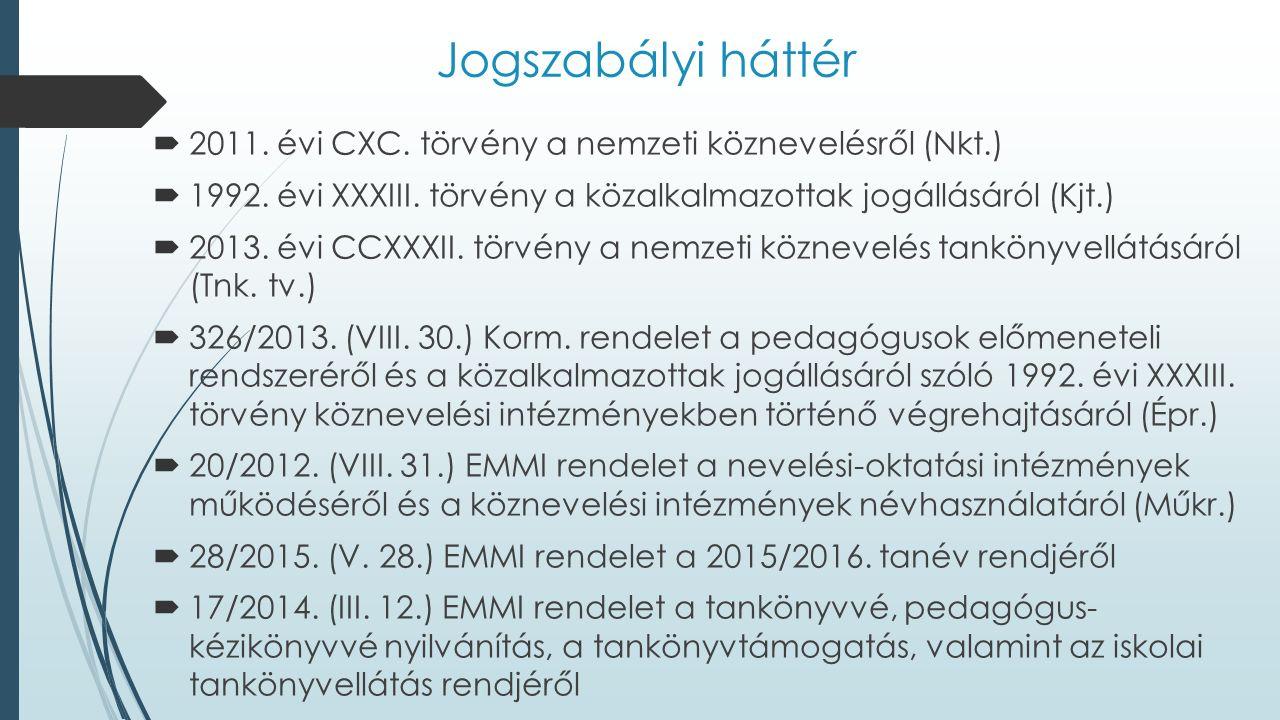 Jogszabályi háttér  2011. évi CXC. törvény a nemzeti köznevelésről (Nkt.)  1992. évi XXXIII. törvény a közalkalmazottak jogállásáról (Kjt.)  2013.