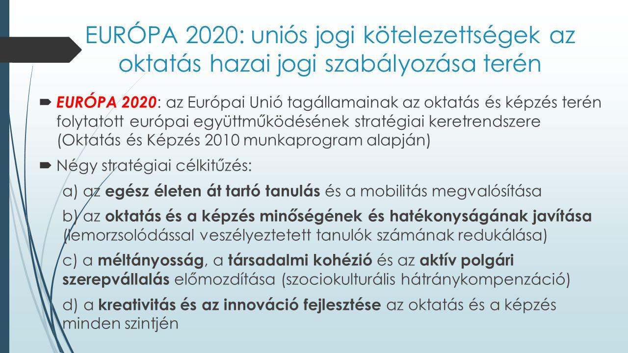 EURÓPA 2020: uniós jogi kötelezettségek az oktatás hazai jogi szabályozása terén  EURÓPA 2020 : az Európai Unió tagállamainak az oktatás és képzés te