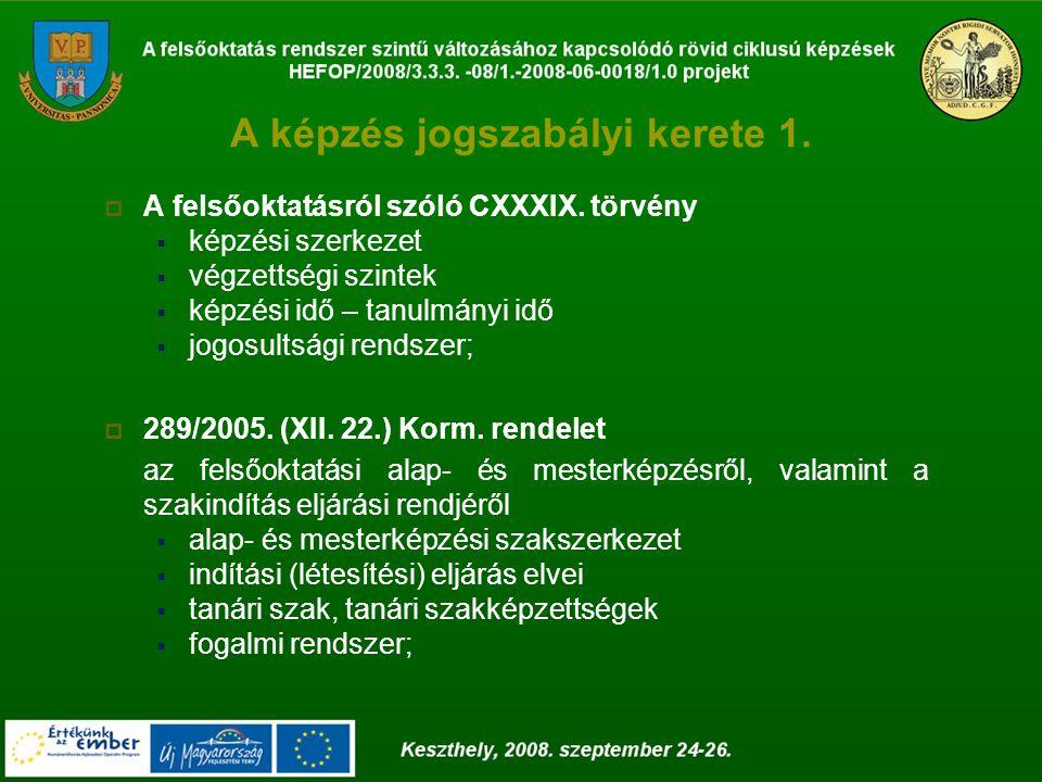 A képzés jogszabályi kerete 1.  A felsőoktatásról szóló CXXXIX.