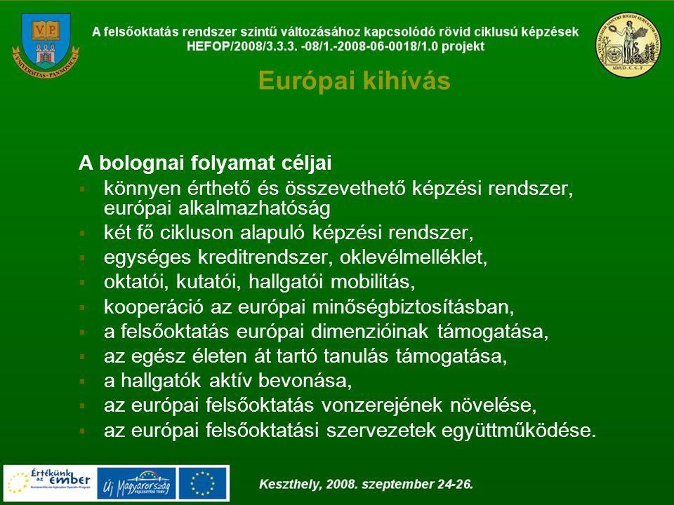 Európai kihívás A bolognai folyamat céljai  könnyen érthető és összevethető képzési rendszer, európai alkalmazhatóság  két fő cikluson alapuló képzési rendszer,  egységes kreditrendszer, oklevélmelléklet,  oktatói, kutatói, hallgatói mobilitás,  kooperáció az európai minőségbiztosításban,  a felsőoktatás európai dimenzióinak támogatása,  az egész életen át tartó tanulás támogatása,  a hallgatók aktív bevonása,  az európai felsőoktatás vonzerejének növelése,  az európai felsőoktatási szervezetek együttműködése.