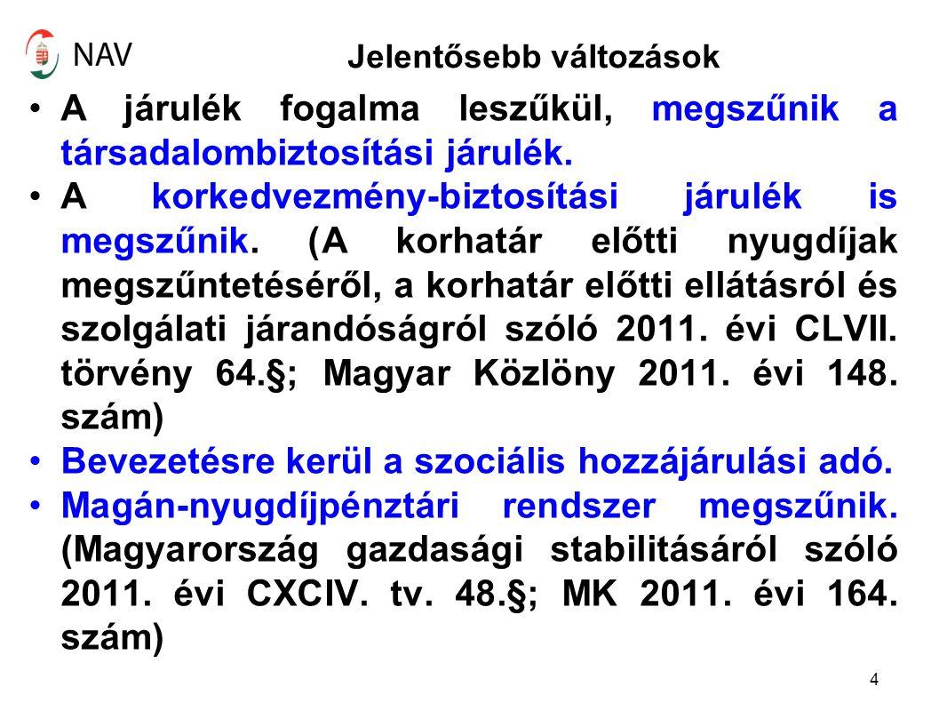 Szakképzettséget nem igénylő munkakörök: 2013.január 01-től a 2012.