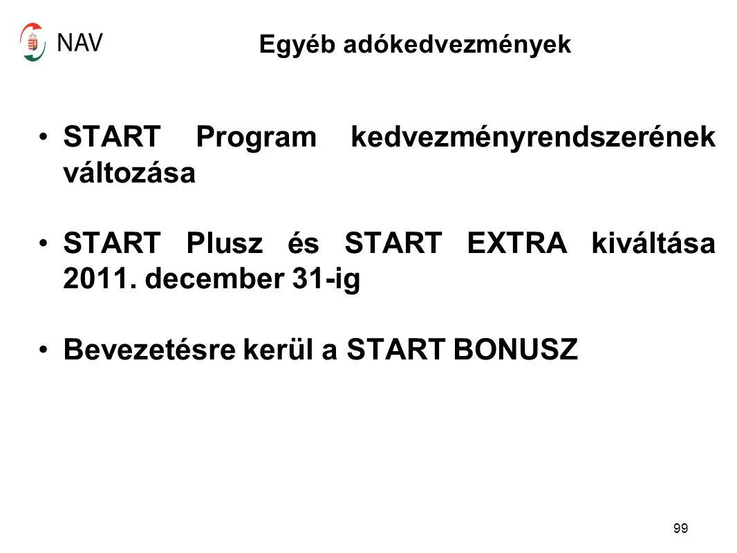 Egyéb adókedvezmények START Program kedvezményrendszerének változása START Plusz és START EXTRA kiváltása 2011.