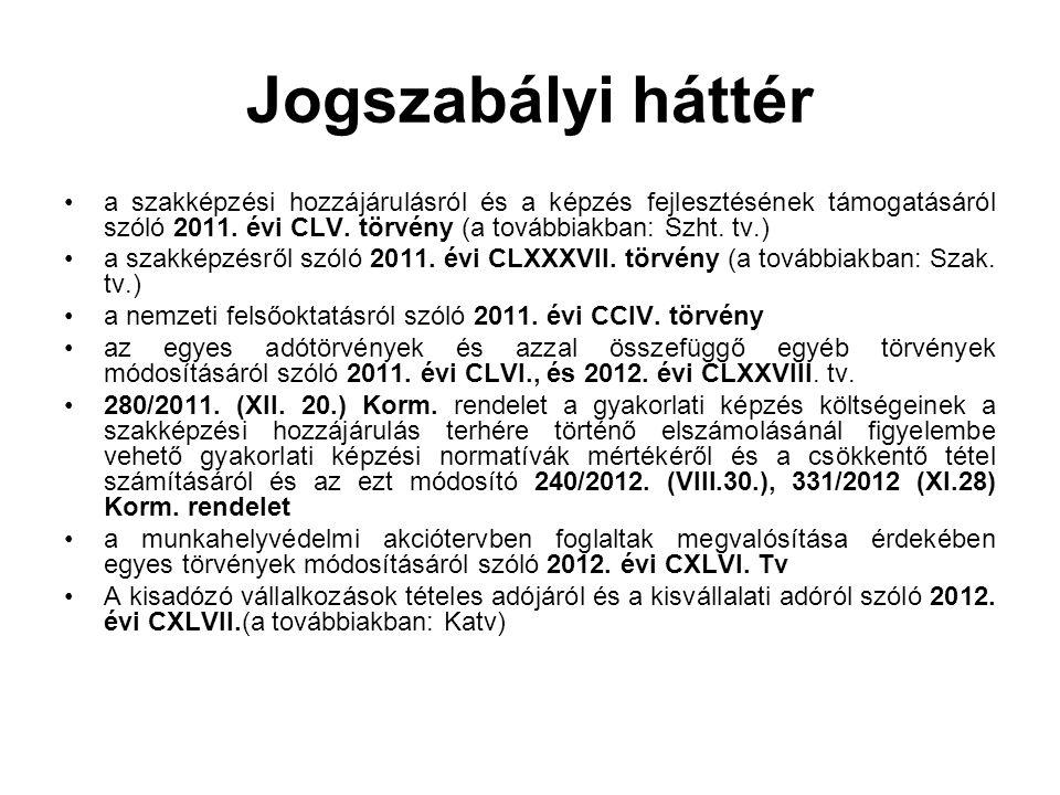 Változás indokai A gazdasági és jogi környezet változásai, a Magyar Munkaterv intézkedései.