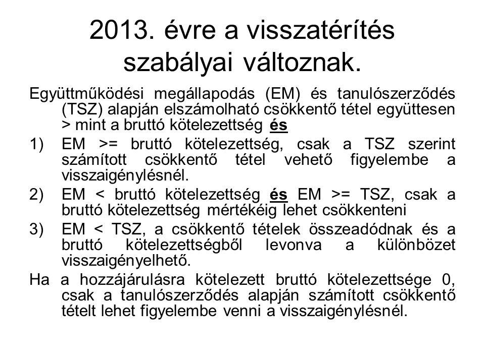 2013. évre a visszatérítés szabályai változnak.