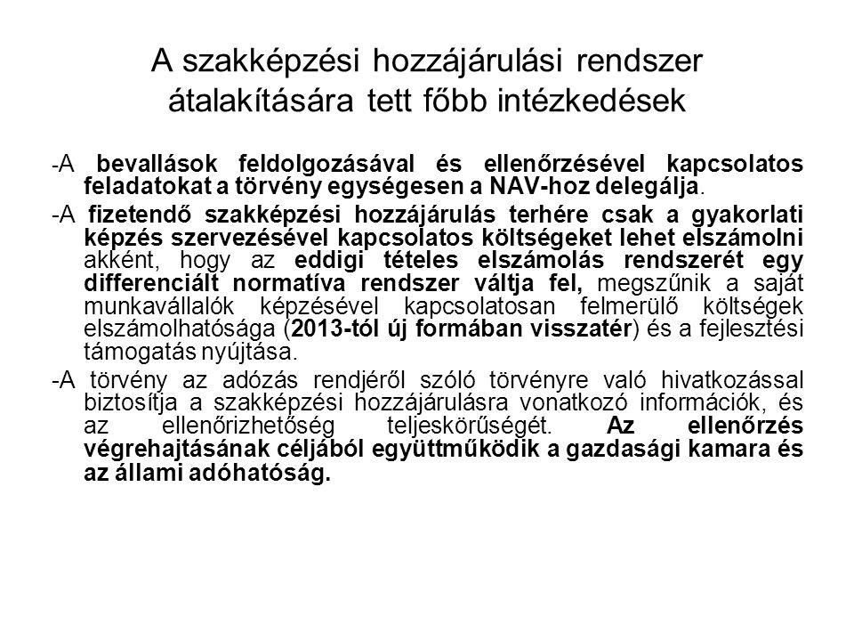 Átmeneti szabályozás A 2011.