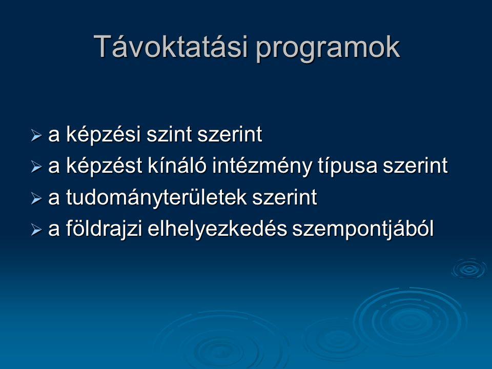 Távoktatási programok  a képzési szint szerint  a képzést kínáló intézmény típusa szerint  a tudományterületek szerint  a földrajzi elhelyezkedés szempontjából