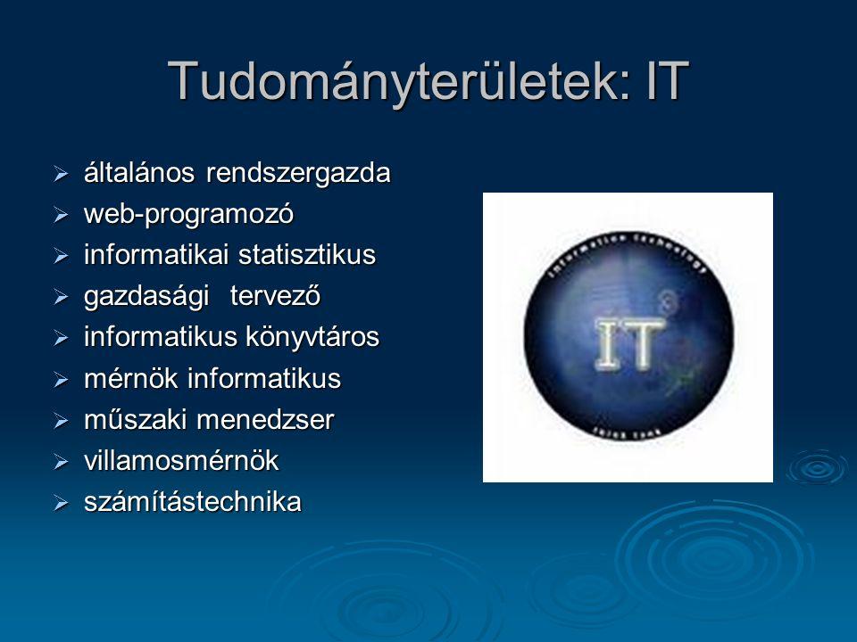 Tudományterületek: IT  általános rendszergazda  web-programozó  informatikai statisztikus  gazdasági tervező  informatikus könyvtáros  mérnök informatikus  műszaki menedzser  villamosmérnök  számítástechnika