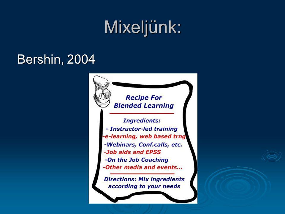 Mixeljünk: Bershin, 2004