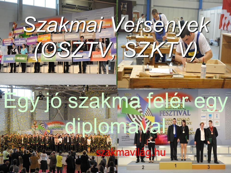 Szakmai Versenyek (OSZTV, SZKTV) Szakmai Versenyek (OSZTV, SZKTV) Egy jó szakma felér egy diplomával szakmavilág.hu
