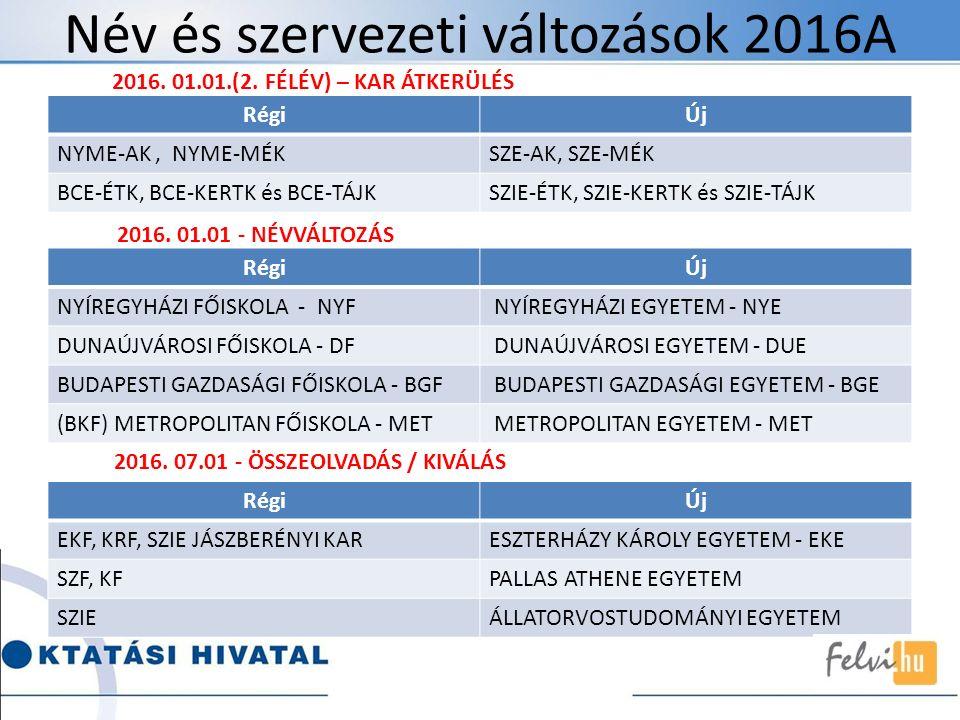 RégiÚj NYME-AK, NYME-MÉKSZE-AK, SZE-MÉK BCE-ÉTK, BCE-KERTK és BCE-TÁJKSZIE-ÉTK, SZIE-KERTK és SZIE-TÁJK Név és szervezeti változások 2016A 2016. 01.01